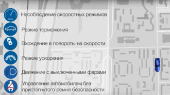 Данные мониторинга ПДД