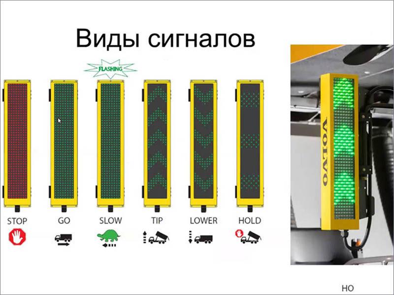 Бережные технологии укладки асфальта от Volvo CE
