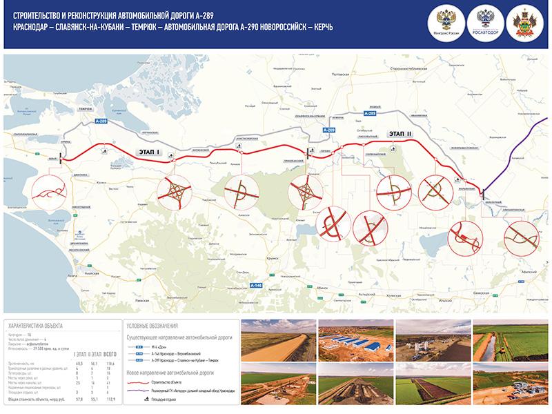 К 2024 году Крым и Краснодар свяжет новая четырехполосная трасса