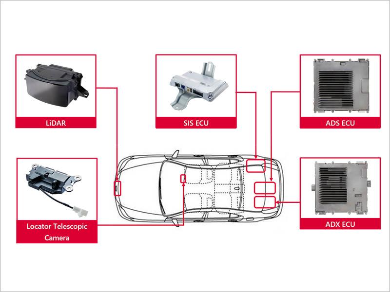 В DENSO обновили технологию автоматической помощи водителю